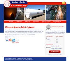 Newberry Tanks Tank Chart Newberry Tanks Equipment Competitors Revenue And