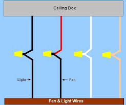 ceiling lighting how to wire a ceiling fan with light lamps how how to wire a ceiling fan white black blue at Installing A Ceiling Fan Wiring Diagram