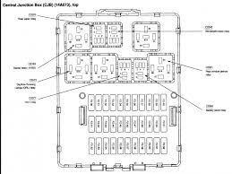 ford focus fuse box diagram what is the fuse layout for the ford