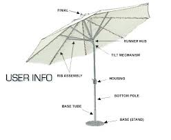 full size of homebase garden umbrella covers large outdoor melbourne replacement patio kitchen enchanting replacemen