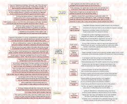 insights mindmaps cyber security in and long term insights mindmaps cyber security in and long term solution for air pollution