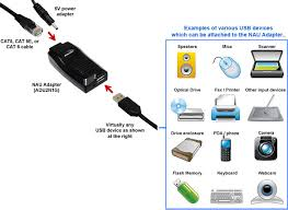 device security wiring diagrams on device images free download Usb Connector Wiring Diagram usb cable wiring diagram 4 wire wiring diagram alarm fire alarm flow switch wiring diagram samsung usb connector wiring diagram