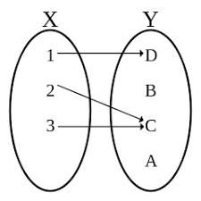 Venn Diagram Of Relationships Venn Diagram For A Relation Mathematics Stack Exchange