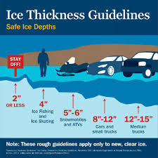The Science Behind Frozen Lakes Tomhegan Wilderness Cabins
