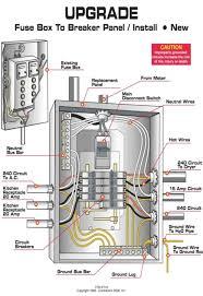 breaker box wiring diagram meteordenim breaker box wiring neutral or ground at How To Wire A Circuit Breaker Diagram