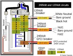 wiring breaker box diagram carlplant wiring breaker box diagram at Wiring Breaker Box Diagram