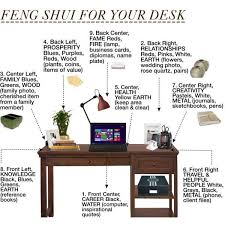 Good office feng shui Layout Feng Shui Your Desk Pinterest Feng Shui Your Desk Illustration Of Feng Shui Rules Basics