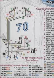 c3 & c4 corvette vacuum diagrams grumpys performance garage 1970 Corvette Vacuum Diagram this may help some guys 1970 corvette vacuum diagram