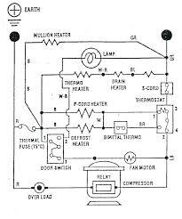 tag refrigerator parts diagram refrigerator parts diagram profile tag refrigerator