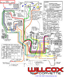 dash schematic wiring diagram libraries 68 corvette dash wiring diagram wiring diagrams best68 corvette dash lights diagram wiring diagram library wiper