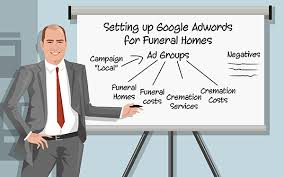 Google Add Words Google Adwords Campaign Ad Group Setup For Funeral Homes Funeral