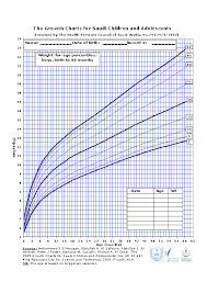 Blank Baby Growth Chart Weight Archives Page 4 Of 20 Pdfsimpli