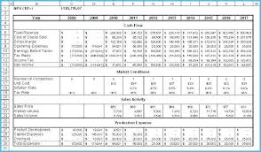Forecasting Spreadsheet Free Weekly Cash Flow Forecast Template Excel Spreadsheet
