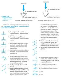 control circuits schematics and wiring diagrams hvac machinery control circuits 0271