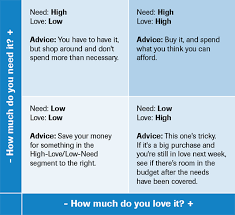 Accu Chek Reading Chart Diabetes Needs And Loves Matrix Accu Chek