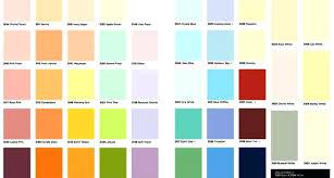 Color Chart For Wall Paint Bedowntowndaytona Com