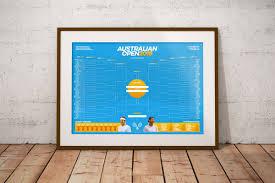 Australian Open Draw Chart Australian Open Mens Singles Wall Chart