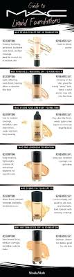 Mac Makeup Foundation Color Chart Cerur Org