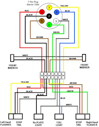chevy 7 prong wiring diagram on chevy pdf images wiring diagram Dodge 7 Pin Trailer Wiring Diagram chevy 7 prong wiring diagram on chevy pdf images wiring diagram schematics dodge ram 7 pin trailer wiring diagram