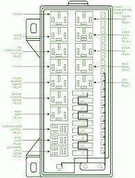 dodge van fuse box wiring diagrams online
