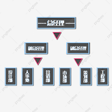 Organization Chart Psd Company Organization Chart Company Organization Branch Psd