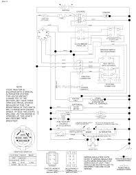 husqvarna wire diagram wiring diagram local