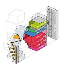 Museum Circulation Design New Museum Unveils Design Of Second Building Oma Media