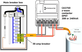 how to install a 220 volt outlet or dryer tearing wiring diagram 220 wiring basics at 220 Volt Wiring Diagram