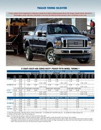 F350 Towing Capacity Chart 2010 Ford Superduty Truck Towing Guide Specifications