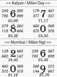 1 Today Satta Matka Kalyan Matka Daily Chart 20 July Satta