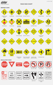 Nc Dmv Road Signs Chart 2019 Best Picture Of Chart