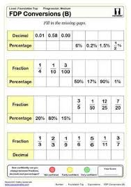 Fdp Chart Math Fdp Conversions B Maths Worksheets Printable Math