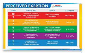 Perceived Exertion Heart Rate Chart Teach Nique Perceived Exertion Banner