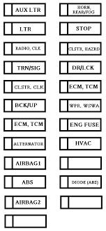 chevrolet aveo (2002 2011) fuse box diagram auto genius 2005 Chevy Aveo Engine Wiring Diagram at 2010 Chevrolet Aveo Air Conditioning Wiring Diagram