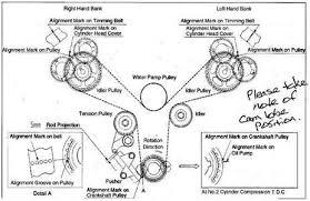 1997 ford probe timing belt diagram wiring schematic 1997 auto 95 isuzu rodeo belt diagram isuzu get image about wiring on 1997 ford probe timing