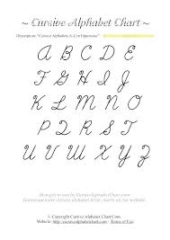 Uppercase Alphabet Chart Alphabet Image And Picture