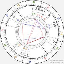 Princess Diana Princess Of Wales Birth Chart Horoscope