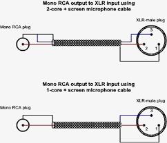 pictures of xlr to 14 inch mono plug wiring diagram xlr wiring rh cinemaparadiso me stereo phono plug wiring diagram trs plug wiring