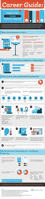 how to perfect your resume how to perfect your medical resume infographic