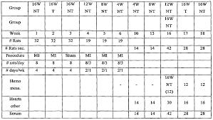 English Golden Retriever Weight Chart Golden Retriever Growth Online Charts Collection