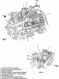 1999 yukon engine diagram wiring diagram library 1996 yukon engine diagram simple wiring diagram schema 1999