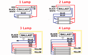ballast wiring diagram t12 for wordoflife me How To Wire A Fluorescent Light Ballast Diagram ballast wiring diagram t12 for how to wire a fluorescent light diagram