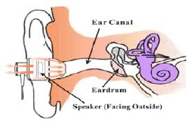 samsung earphone wiring diagram wiring diagram ear c diagram