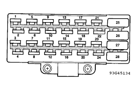turn signals not working there is an 1996 Jeep Grand Cherokee Fuse Panel Diagram Fuse Diagram for Jeep Cherokee 1996