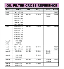 Car Oil Filter Cross Reference Chart John Deere Oil Filter Cross Reference Wix Images Deer