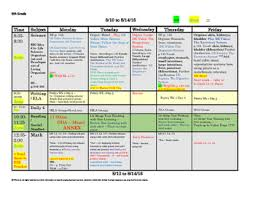 5th Fifth Grade Lesson Plan Template 1 Week 1 Glance Common Core Stnds Lists
