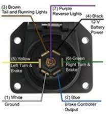 tekonsha envoy brake controller wiring diagram wiring diagram brake wiring diagram electric also functions of each wire color on tekonsha brake controller and
