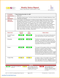 Incident Summary Report Template Cool Gallery Of Letter ...