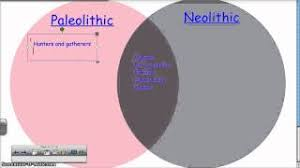 Neolithic And Paleolithic Venn Diagram Hunter Gatherers To Farming Comparison