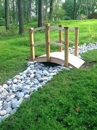 garden drainage. Landscape Garden Drainage P